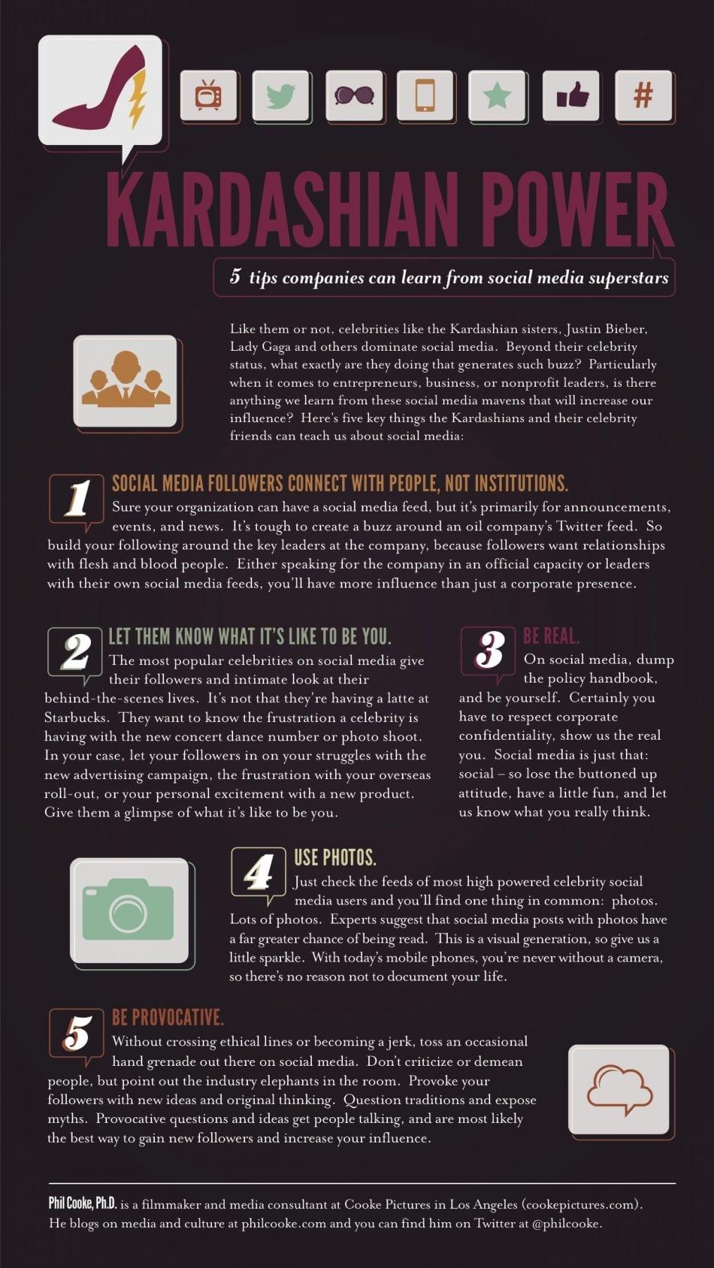 kardpower_infographic